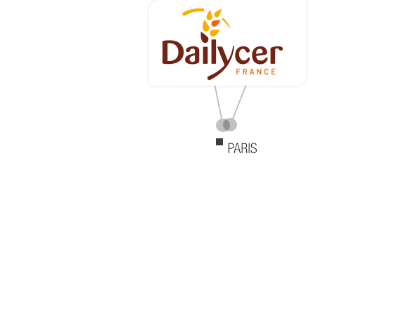 Dailycer France - nous situer